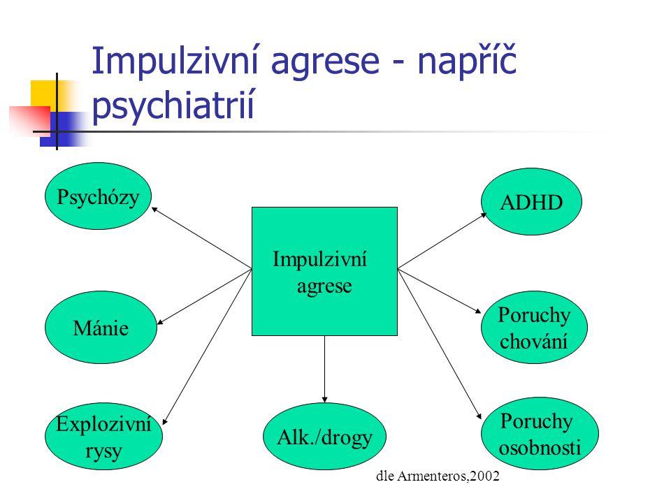 Impulzivní agrese - napříč psychiatrií Impulzivní agrese Psychózy Mánie Explozivní rysy Alk./drogy ADHD Poruchy chování Poruchy osobnosti dle Armenter