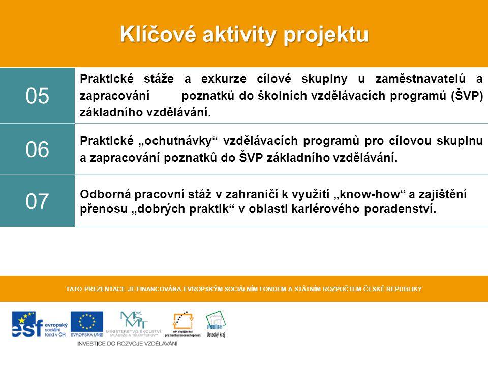 Klíčové aktivity projektu TATO PREZENTACE JE FINANCOVÁNA EVROPSKÝM SOCIÁLNÍM FONDEM A STÁTNÍM ROZPOČTEM ČESKÉ REPUBLIKY 05 Praktické stáže a exkurze c