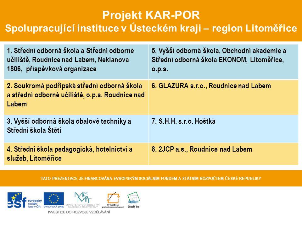 Projekt KAR-POR Spolupracující instituce v Ústeckém kraji – region Litoměřice TATO PREZENTACE JE FINANCOVÁNA EVROPSKÝM SOCIÁLNÍM FONDEM A STÁTNÍM ROZP