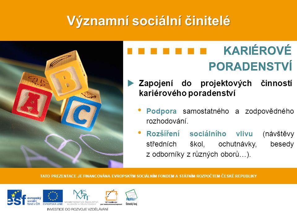 Významní sociální činitelé TATO PREZENTACE JE FINANCOVÁNA EVROPSKÝM SOCIÁLNÍM FONDEM A STÁTNÍM ROZPOČTEM ČESKÉ REPUBLIKY  Zapojení do projektových činností kariérového poradenství Podpora samostatného a zodpovědného rozhodování.