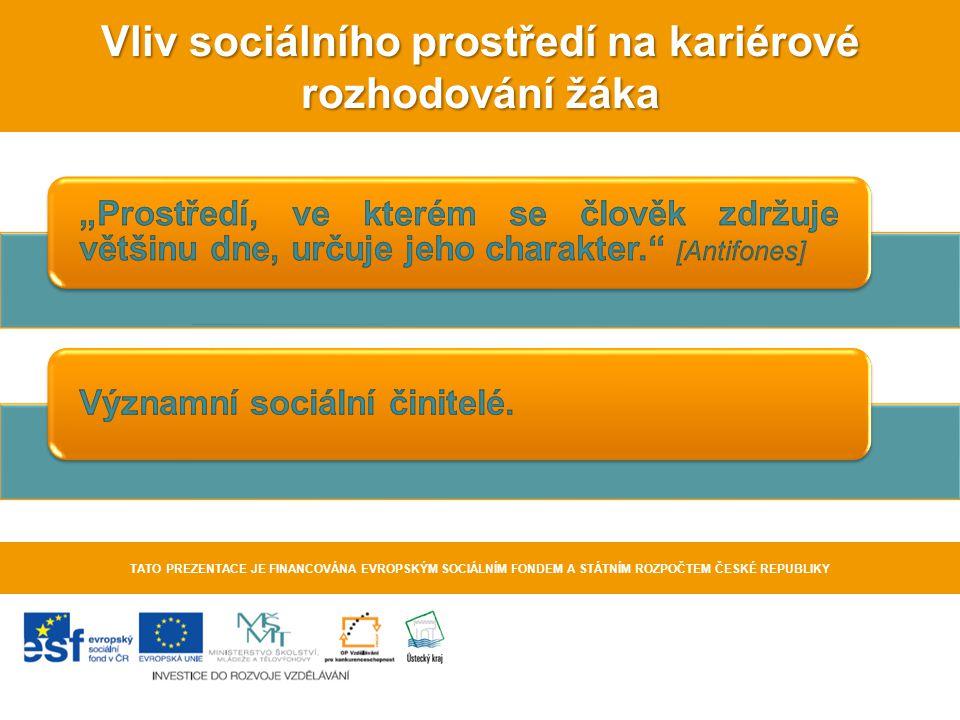 Vliv sociálního prostředí na kariérové rozhodování žáka TATO PREZENTACE JE FINANCOVÁNA EVROPSKÝM SOCIÁLNÍM FONDEM A STÁTNÍM ROZPOČTEM ČESKÉ REPUBLIKY