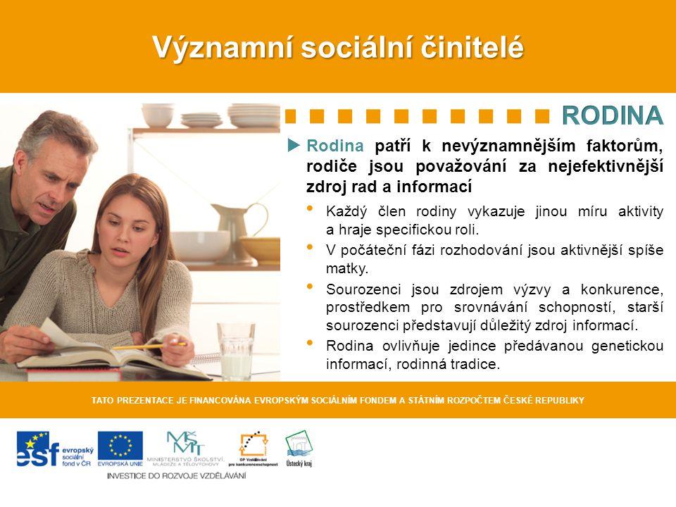 Významní sociální činitelé TATO PREZENTACE JE FINANCOVÁNA EVROPSKÝM SOCIÁLNÍM FONDEM A STÁTNÍM ROZPOČTEM ČESKÉ REPUBLIKY Každý člen rodiny vykazuje jinou míru aktivity a hraje specifickou roli.