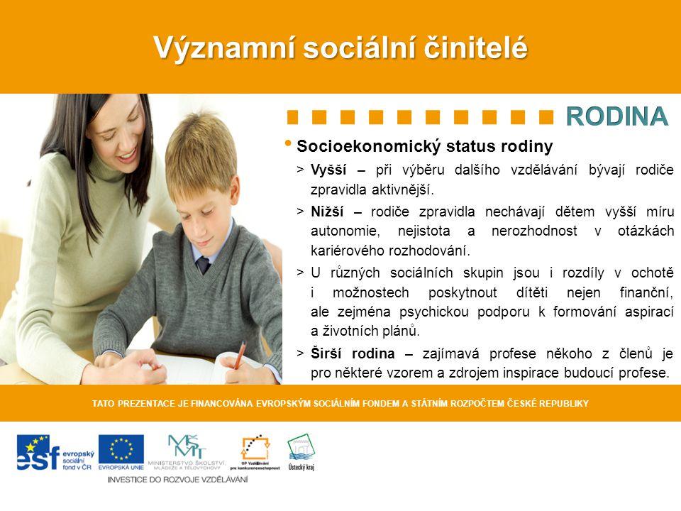 Významní sociální činitelé TATO PREZENTACE JE FINANCOVÁNA EVROPSKÝM SOCIÁLNÍM FONDEM A STÁTNÍM ROZPOČTEM ČESKÉ REPUBLIKY  Škola – společně s rodiči se podílí na formování vzdělanostních a profesních aspirací, je klíčovým zdrojem informací, rad a pomoci Celkové klima školy (velikost školy, umístění školy, vnímání školy rodiči a širokou veřejností).