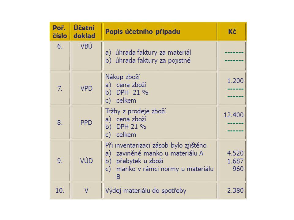 Poř. číslo Účetní doklad Popis účetního případuKč 6.VBÚ a) úhrada faktury za materiál b) úhrada faktury za pojistné ------- 7.VPD Nákup zboží a)cena z