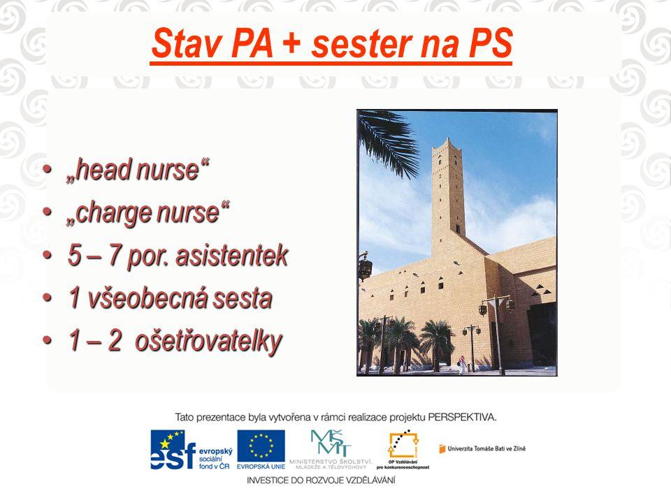 """Stav PA + sester na PS """"head nurse"""" """"head nurse"""" """"charge nurse"""" """"charge nurse"""" 5 – 7 por. asistentek 5 – 7 por. asistentek 1 všeobecná sesta 1 všeobec"""