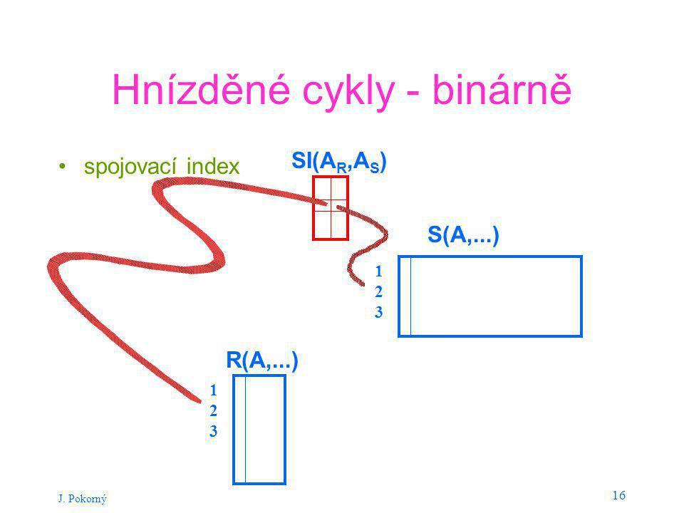 J. Pokorný 16 Hnízděné cykly - binárně spojovací index SI(A R,A S ) R(A,...) 123123 S(A,...) 123123