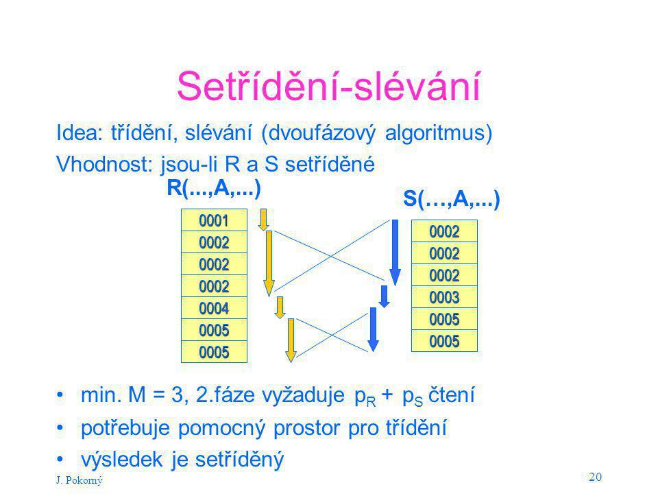 J. Pokorný 20 Setřídění-slévání Idea: třídění, slévání (dvoufázový algoritmus) Vhodnost: jsou-li R a S setříděné min. M = 3, 2.fáze vyžaduje p R + p S