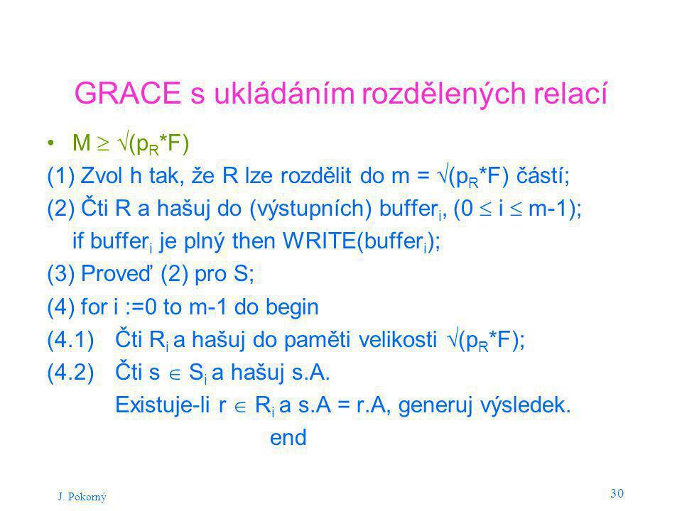 J. Pokorný 30 GRACE s ukládáním rozdělených relací M   (p R *F) (1) Zvol h tak, že R lze rozdělit do m =  (p R *F) částí; (2) Čti R a hašuj do (výs