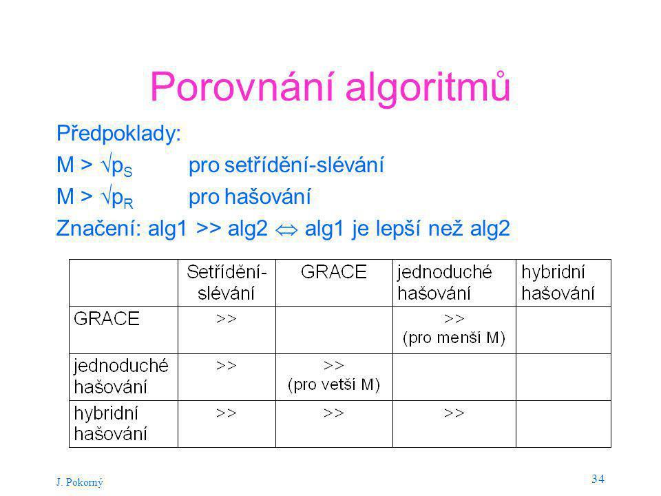 J. Pokorný 34 Porovnání algoritmů Předpoklady: M >  p S pro setřídění-slévání M >  p R pro hašování Značení: alg1 >> alg2  alg1 je lepší než alg2