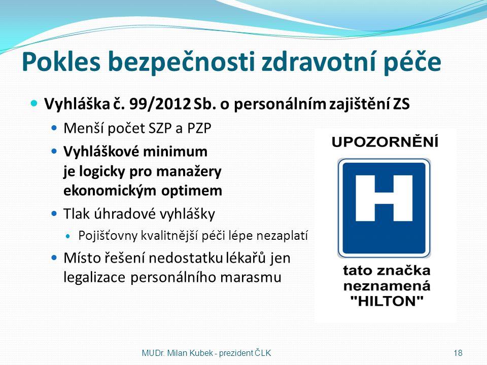 Pokles bezpečnosti zdravotní péče Vyhláška č. 99/2012 Sb. o personálním zajištění ZS Menší počet SZP a PZP Vyhláškové minimum je logicky pro manažery