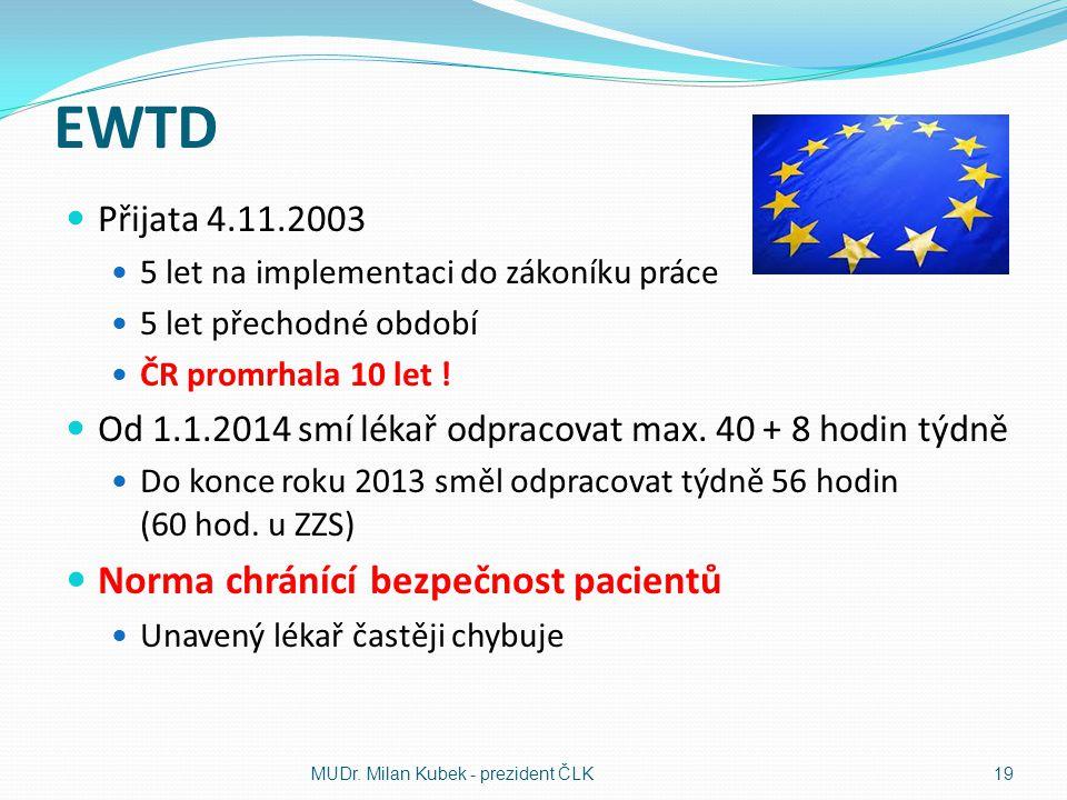 EWTD Přijata 4.11.2003 5 let na implementaci do zákoníku práce 5 let přechodné období ČR promrhala 10 let ! Od 1.1.2014 smí lékař odpracovat max. 40 +