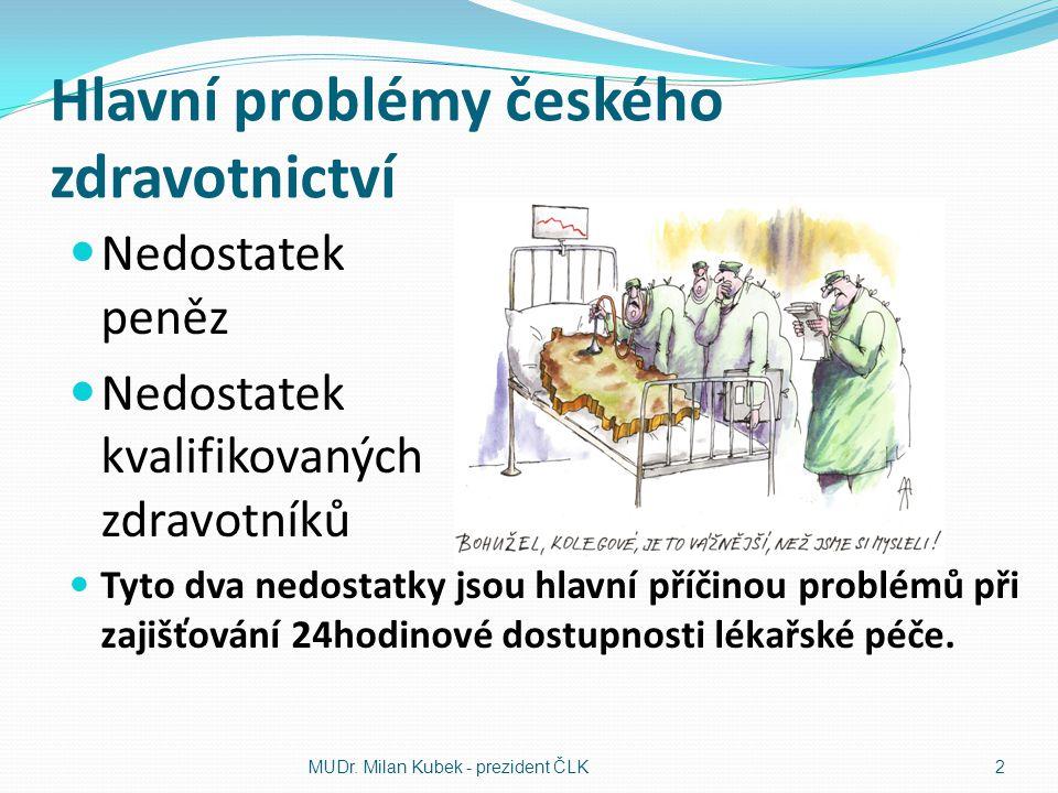 Hlavní problémy českého zdravotnictví Nedostatek peněz Nedostatek kvalifikovaných zdravotníků Tyto dva nedostatky jsou hlavní příčinou problémů při zajišťování 24hodinové dostupnosti lékařské péče.