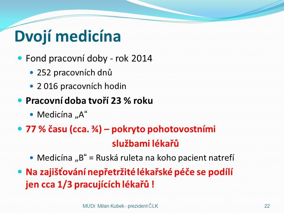 """Dvojí medicína Fond pracovní doby - rok 2014 252 pracovních dnů 2 016 pracovních hodin Pracovní doba tvoří 23 % roku Medicína """"A"""" 77 % času (cca. ¾) –"""