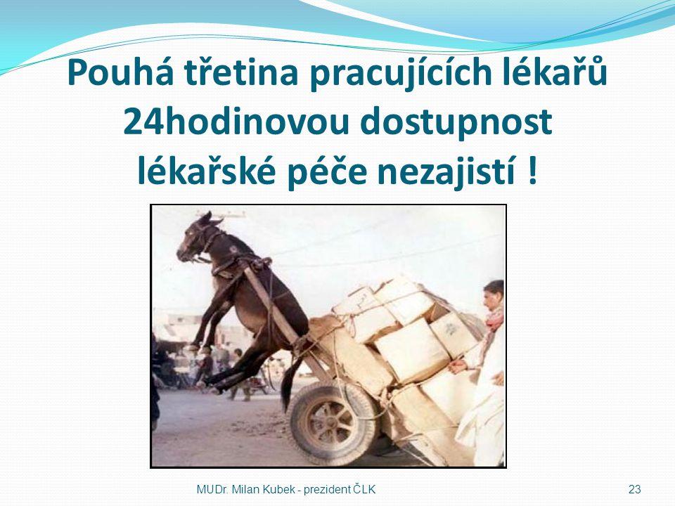 Pouhá třetina pracujících lékařů 24hodinovou dostupnost lékařské péče nezajistí ! MUDr. Milan Kubek - prezident ČLK23