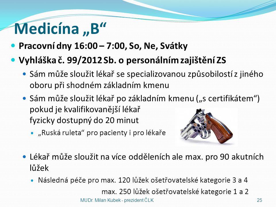 """Medicína """"B"""" Pracovní dny 16:00 – 7:00, So, Ne, Svátky Vyhláška č. 99/2012 Sb. o personálním zajištění ZS Sám může sloužit lékař se specializovanou zp"""