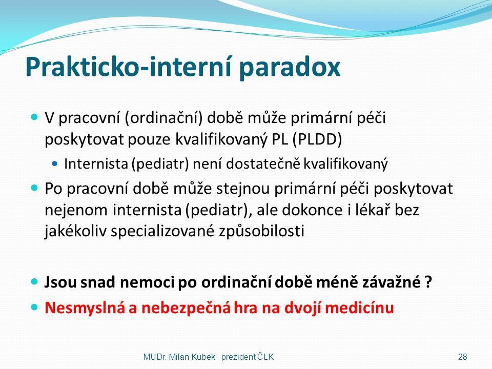 Prakticko-interní paradox V pracovní (ordinační) době může primární péči poskytovat pouze kvalifikovaný PL (PLDD) Internista (pediatr) není dostatečně