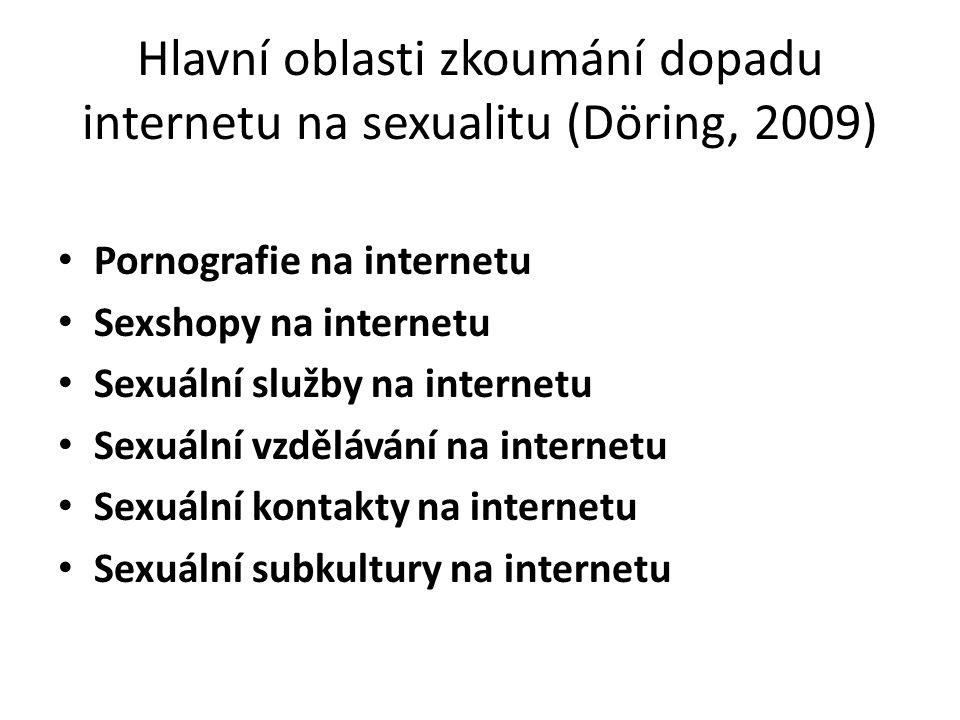 Hlavní oblasti zkoumání dopadu internetu na sexualitu (Döring, 2009) Pornografie na internetu Sexshopy na internetu Sexuální služby na internetu Sexuální vzdělávání na internetu Sexuální kontakty na internetu Sexuální subkultury na internetu