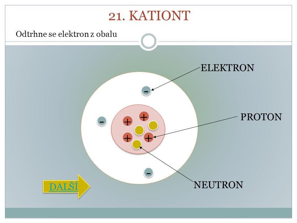 21. KATIONT + ++ - - - - - - PROTON NEUTRON ELEKTRON Odtrhne se elektron z obalu DALŠÍ +