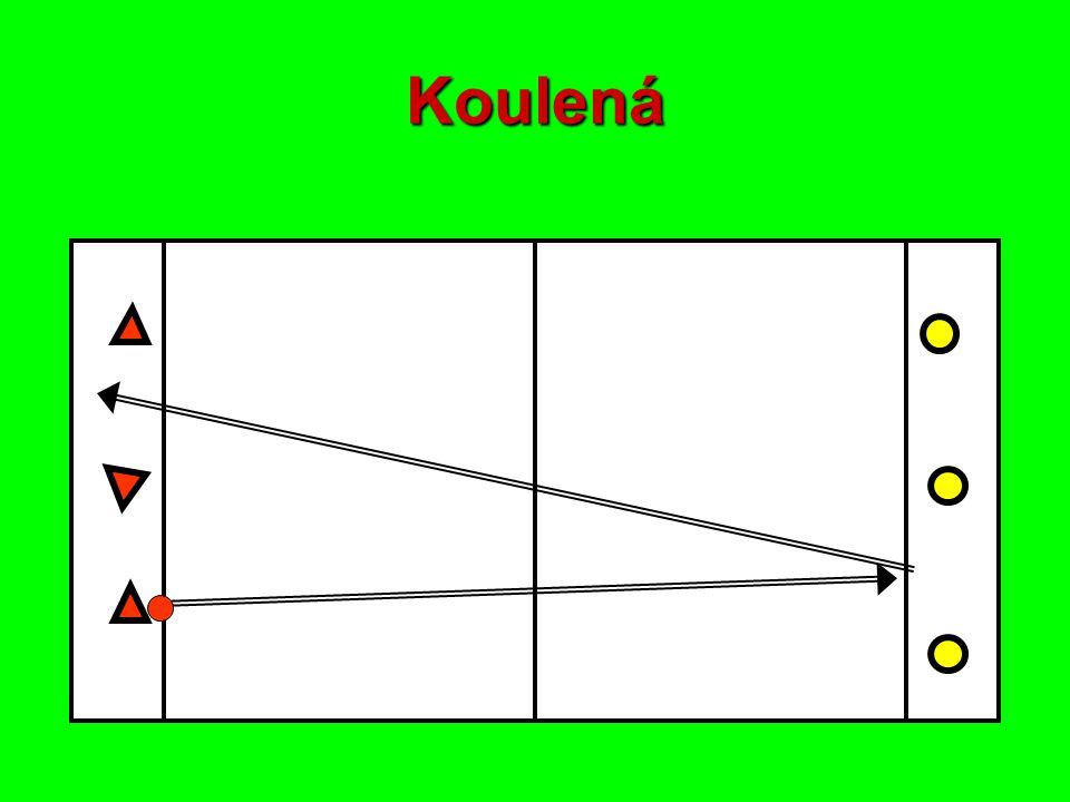 Koulená