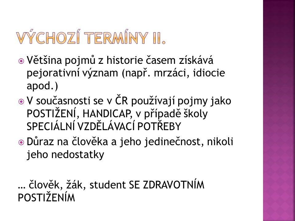  Většina pojmů z historie časem získává pejorativní význam (např. mrzáci, idiocie apod.)  V současnosti se v ČR používají pojmy jako POSTIŽENÍ, HAND