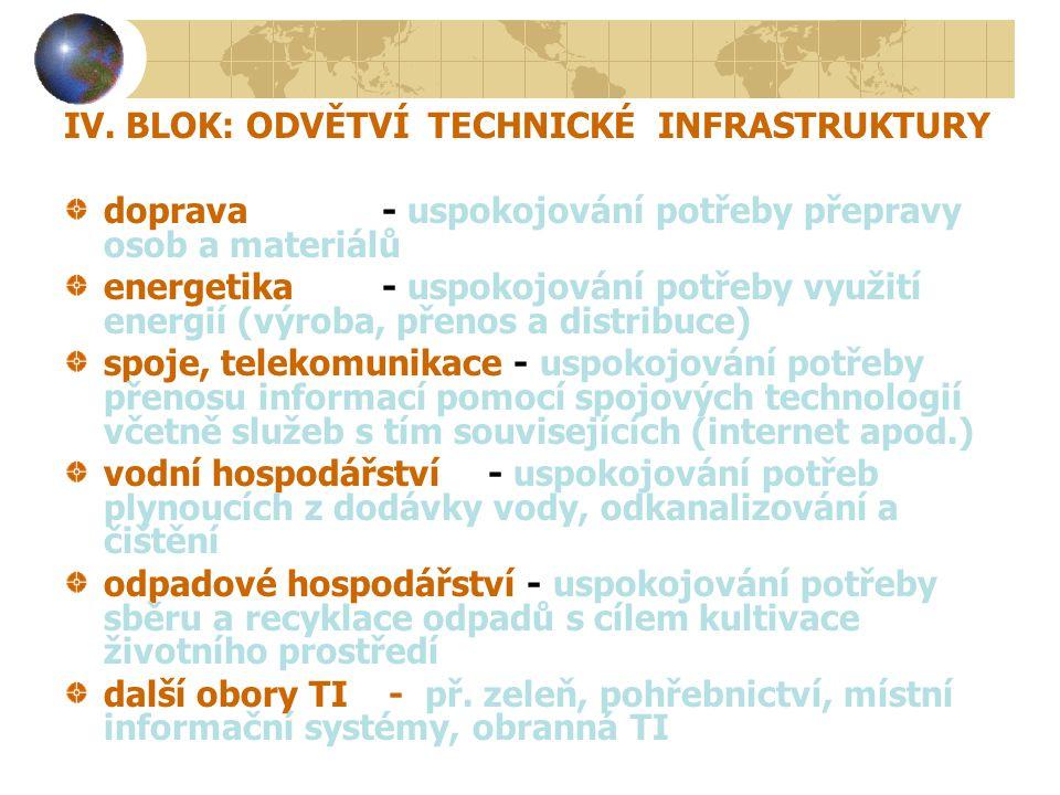 IV. BLOK: ODVĚTVÍ TECHNICKÉ INFRASTRUKTURY doprava- uspokojování potřeby přepravy osob a materiálů energetika- uspokojování potřeby využití energií (v