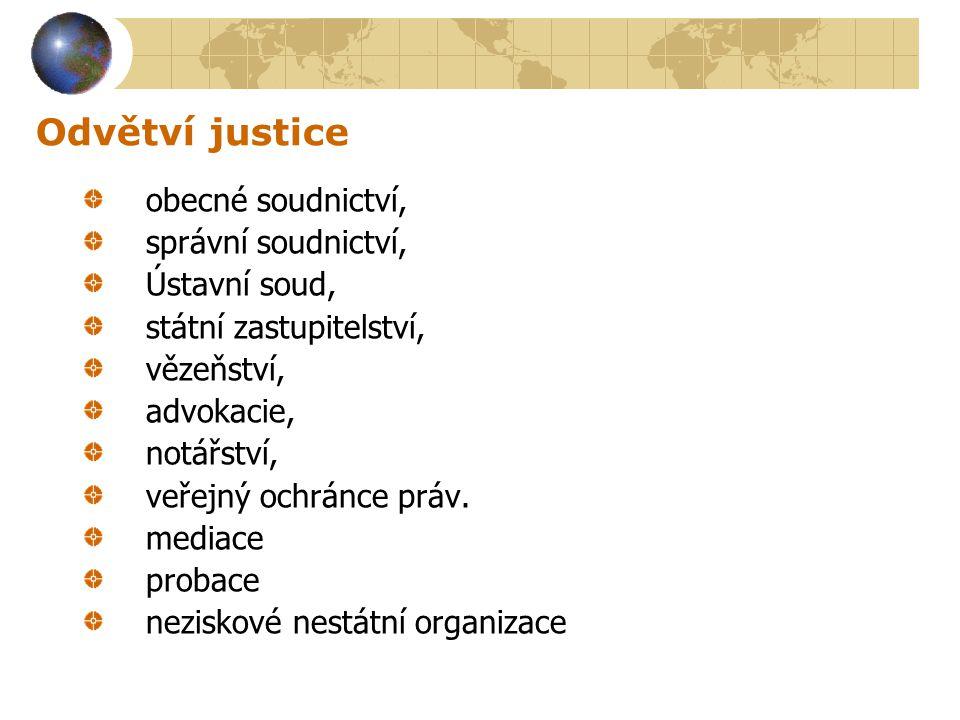 Odvětví justice obecné soudnictví, správní soudnictví, Ústavní soud, státní zastupitelství, vězeňství, advokacie, notářství, veřejný ochránce práv.