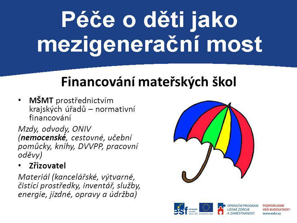 Financování mateřských škol MŠMT prostřednictvím krajských úřadů – normativní financování Mzdy, odvody, ONIV (nemocenské, cestovné, učební pomůcky, kn