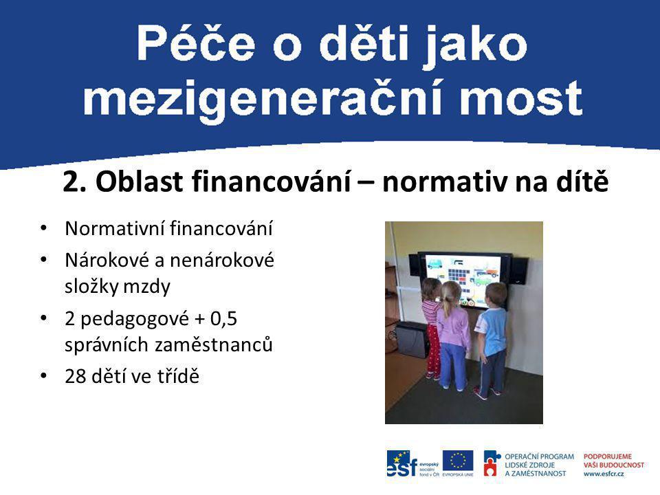 2. Oblast financování – normativ na dítě Normativní financování Nárokové a nenárokové složky mzdy 2 pedagogové + 0,5 správních zaměstnanců 28 dětí ve