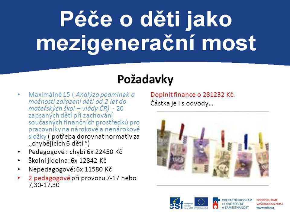 Požadavky Maximálně 15 ( Analýza podmínek a možností zařazení dětí od 2 let do mateřských škol – vlády ČR) - 20 zapsaných dětí při zachování současnýc