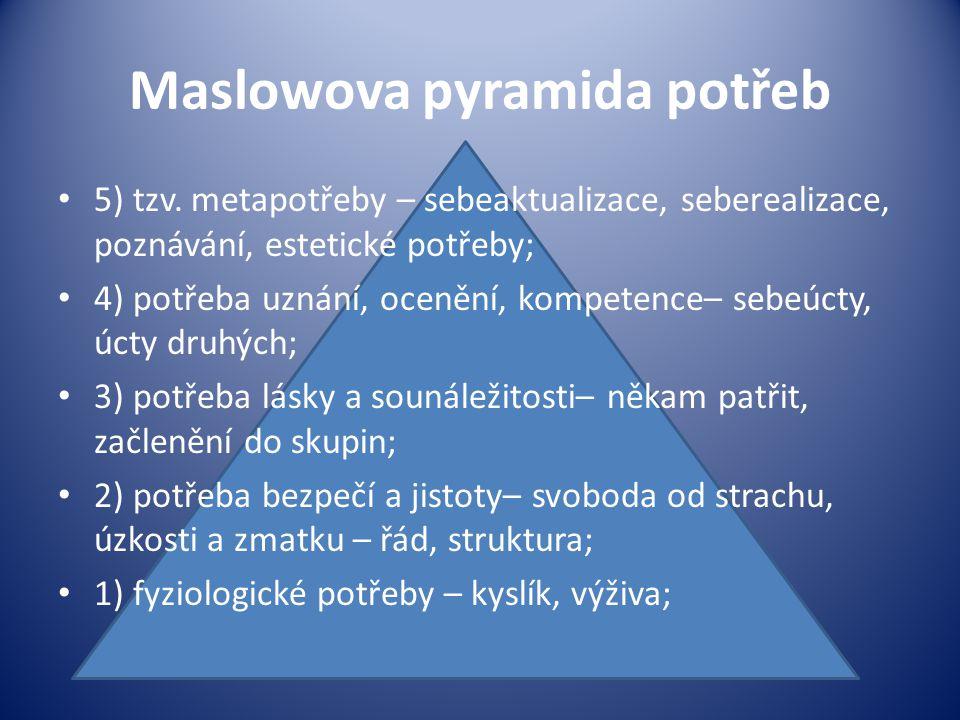 Maslowova pyramida potřeb 5) tzv. metapotřeby – sebeaktualizace, seberealizace, poznávání, estetické potřeby; 4) potřeba uznání, ocenění, kompetence–