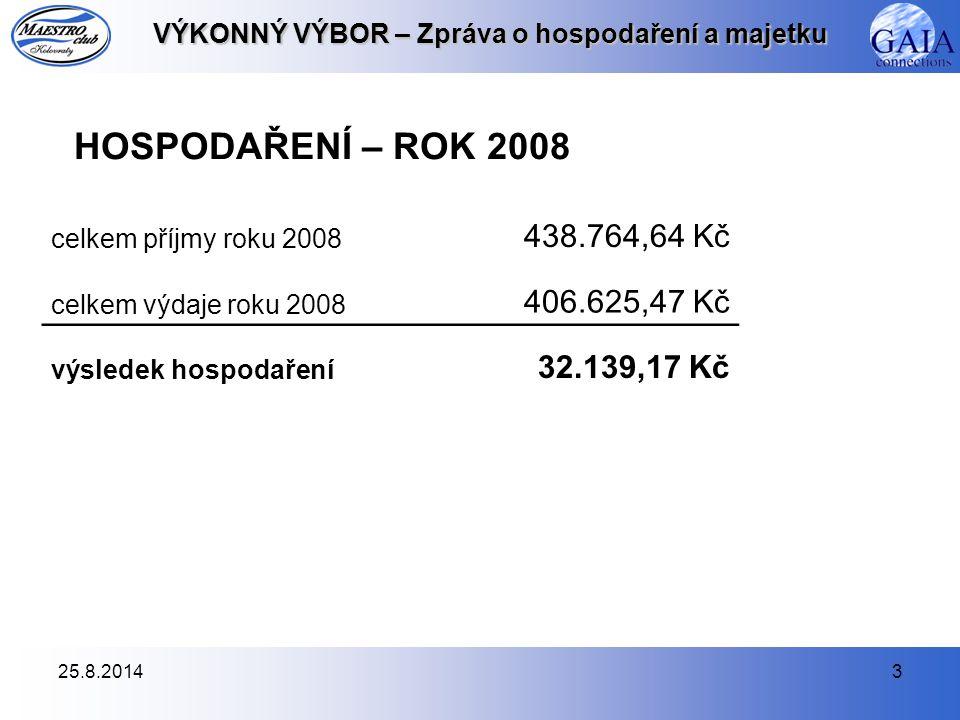 25.8.20143 VÝKONNÝ VÝBOR – Zpráva o hospodaření a majetku celkem příjmy roku 2008 438.764,64 Kč celkem výdaje roku 2008 406.625,47 Kč výsledek hospodaření 32.139,17 Kč HOSPODAŘENÍ – ROK 2008