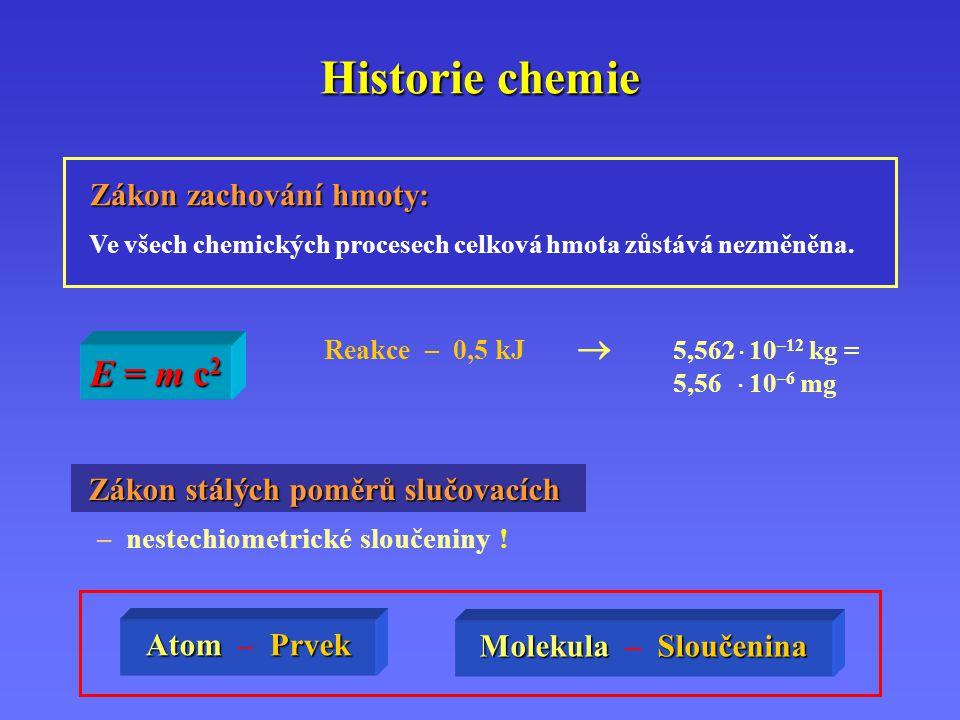 Historie chemie Zákon zachování hmoty: Ve všech chemických procesech celková hmota zůstává nezměněna.