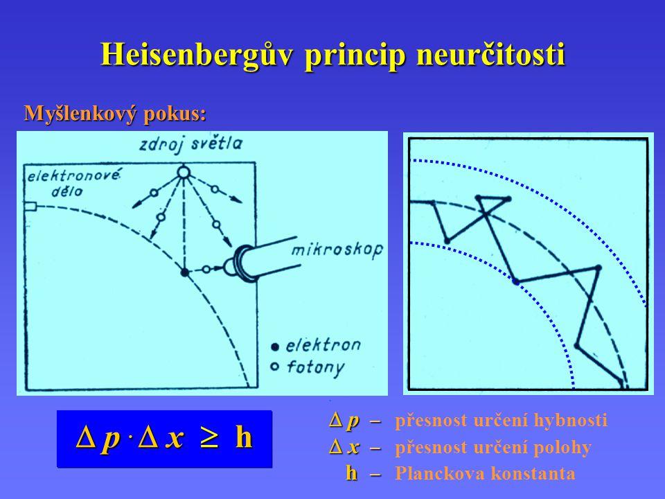 Heisenbergův princip neurčitosti Myšlenkový pokus:..