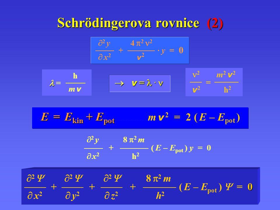 Řešení Schrödingerovy rovnice Stojaté vlnění Jednorozměrná potenciálová jáma + 2 L = n n n 2 h 2 E E = 8 m L 2 n n = 1, 2, … hlavní kvantové číslo Přechody elektronů