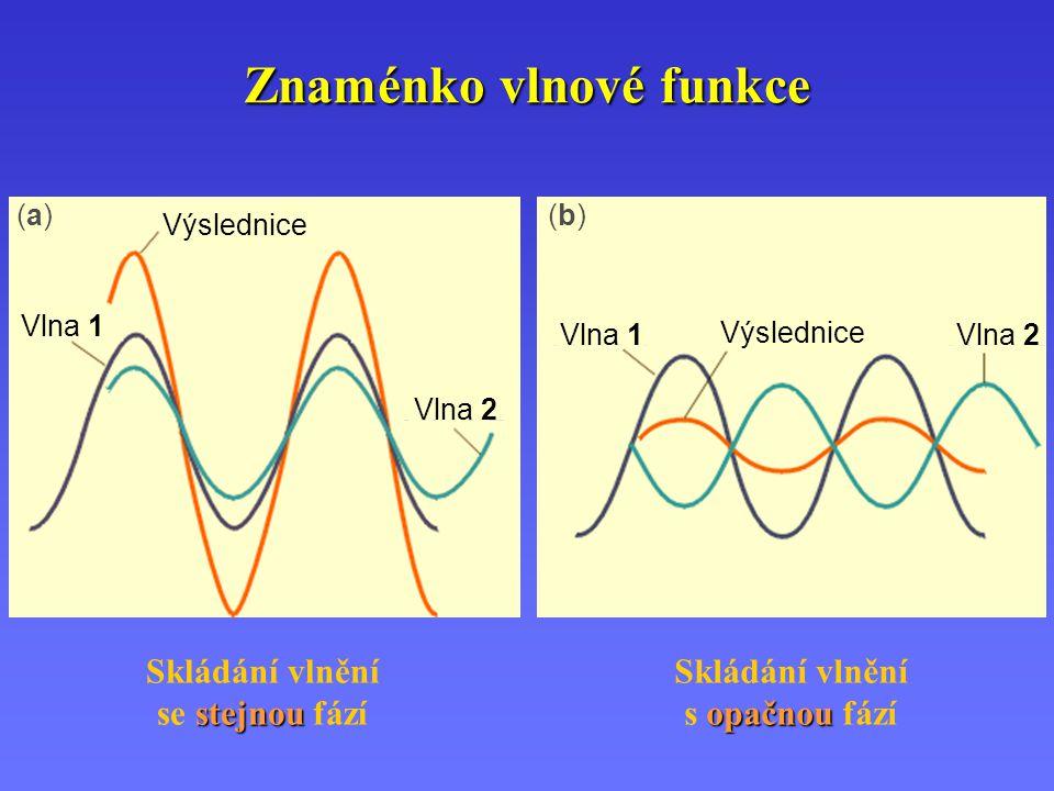 Řešení Schrödingerovy rovnice H Reálný atom H h c Z 2 E R E = R · n 2 n – hlavní kvantové číslo n