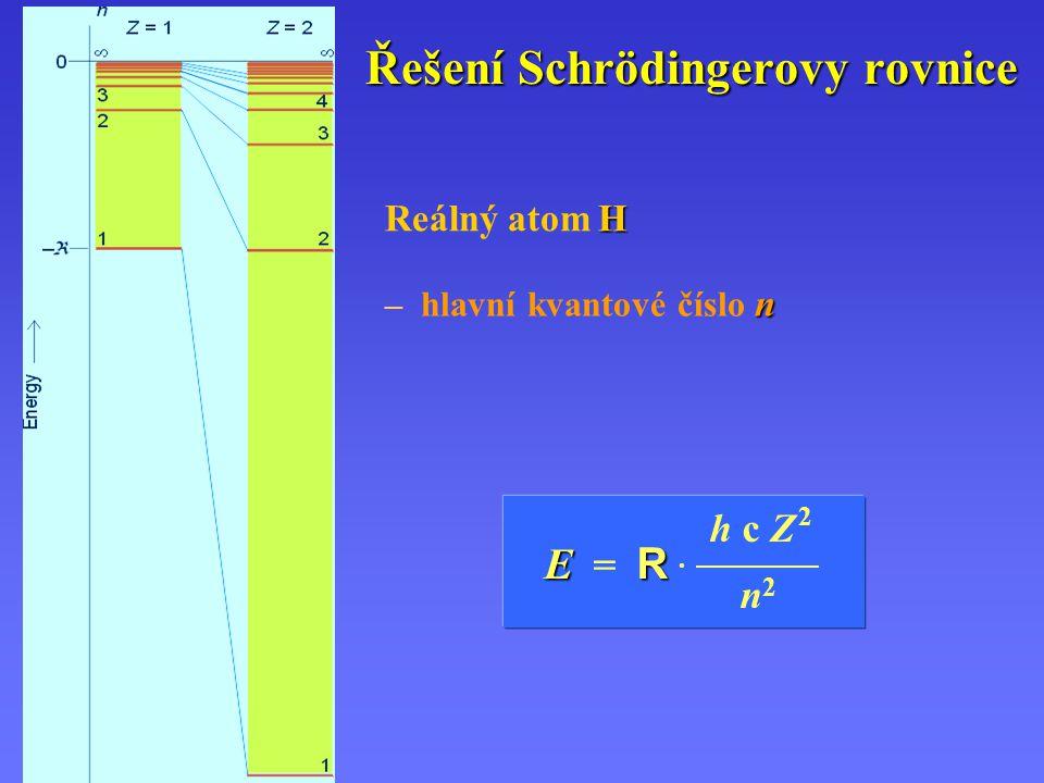 Kvantová čísla hlavnín 1, 2, 3, … vedlejšíl n – 1 n – 1 magnetickém – l … 0 … + l spinovés ± ½ ± ½  l číslo l 01234… orbitalspdfg… n = 1 s +– n = 1, l = 0 (s),m = 0, s = + ½, – ½ n = 2 n = 2, l = 0, 1 p l = 1 (p),m = – 1, 0, + 1 n = 3 n = 3, l = 0, 1, 2 d l = 2 (d),m = – 2, – 1, 0, + 1, + 2