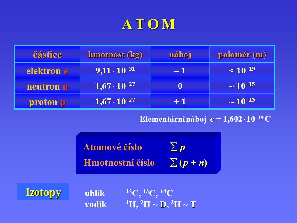 A T O MA T O MA T O MA T O M  p Atomové číslo.......