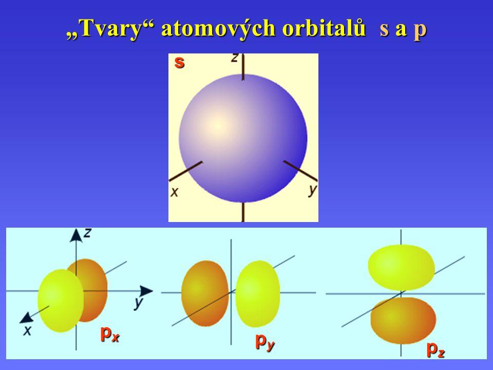 """""""Tvary atomových orbitalů s a p pxpxpxpx pypypypy pzpzpzpz s"""