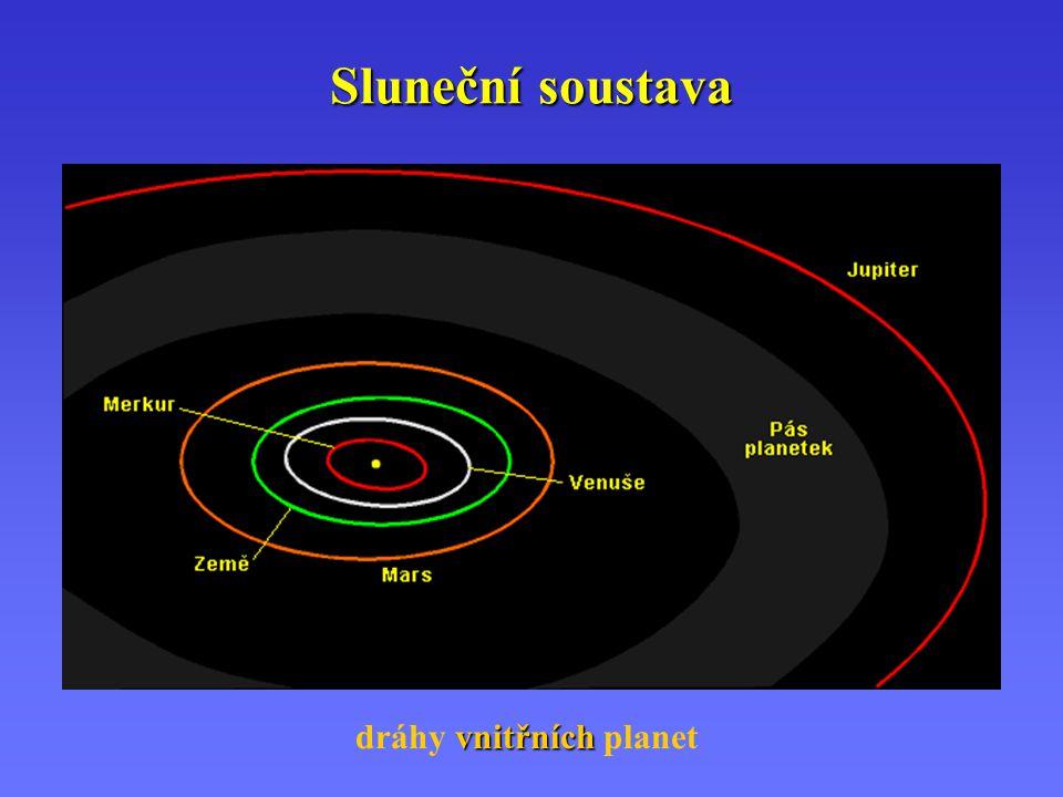 Sluneční soustava vnitřních dráhy vnitřních planet