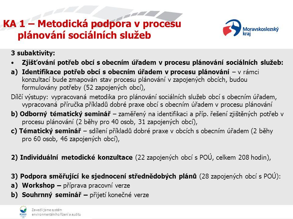Zavedli jsme systém environmentálního řízení a auditu KA 2 – Zajištění odborných seminářů na témata týkající se plánování rozvoje sociálních služeb 2 subaktivity: 1) Jednodenní vzdělávací/tematické semináře: a)Odborný tématický seminář k tématu Propojování plánování rozvoje sociálních služeb a sociální práce (4 běhy pro 80 osob, 25 zapojených obcí s POÚ), b)Odborný tématický seminář na téma Kvalita sociálních služeb v procesu plánování sociálních služeb (3 běhy pro 60 osob, 22 zapojených obcí s POÚ), 2) Dvoudenní vzdělávací semináře a) Odborný tématický seminář k tématu Proces zjišťování potřeb uživatelů (vytváření dotazníků, analýz, formulace, pokládání otázek, atd.) v rámci plánování sociálních služeb (3 běhy pro 60 osob, 35 zapojených obcí), b) Odborný tématický seminář zaměřený na funkci koordinátora plánování sociálních služeb: vedoucí a organizační schopnosti (vedení týmu, organizování veřejných akcí, kulatých stolů, získání schopnosti facilitátora apod.) (2 běhy pro 40 osob, 19 zapojených obcí s POÚ).