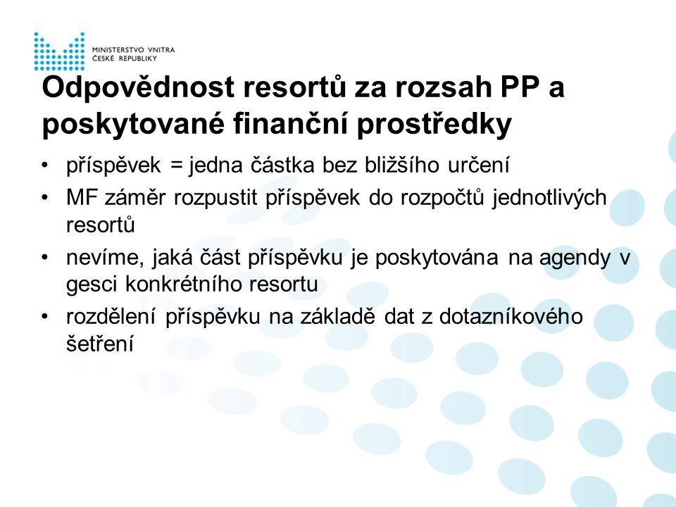 Odpovědnost resortů za rozsah PP a poskytované finanční prostředky příspěvek = jedna částka bez bližšího určení MF záměr rozpustit příspěvek do rozpoč