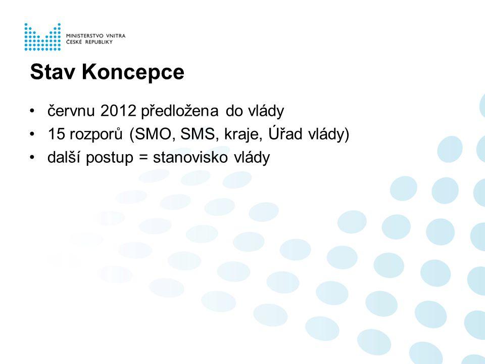 Stav Koncepce červnu 2012 předložena do vlády 15 rozporů (SMO, SMS, kraje, Úřad vlády) další postup = stanovisko vlády