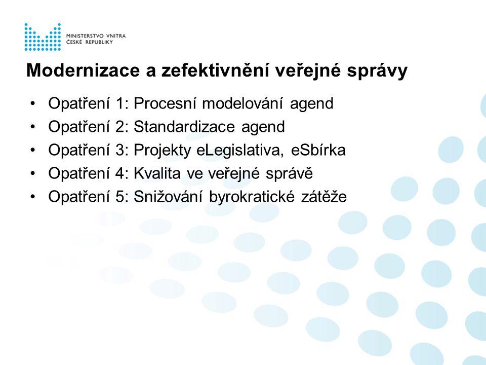 Modernizace a zefektivnění veřejné správy Opatření 1: Procesní modelování agend Opatření 2: Standardizace agend Opatření 3: Projekty eLegislativa, eSbírka Opatření 4: Kvalita ve veřejné správě Opatření 5: Snižování byrokratické zátěže