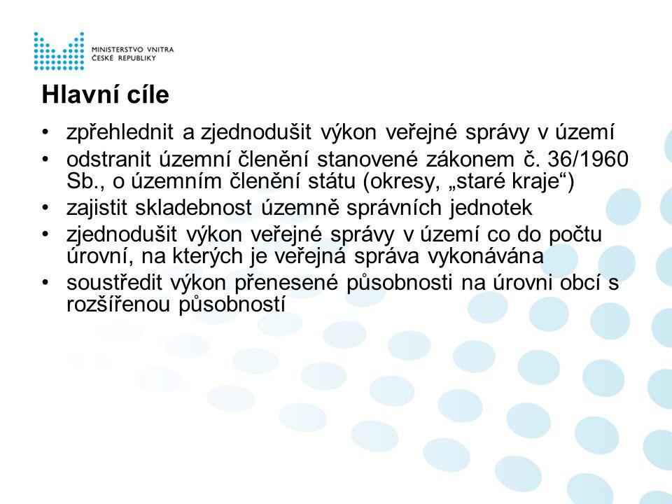 Hlavní cíle zpřehlednit a zjednodušit výkon veřejné správy v území odstranit územní členění stanovené zákonem č.