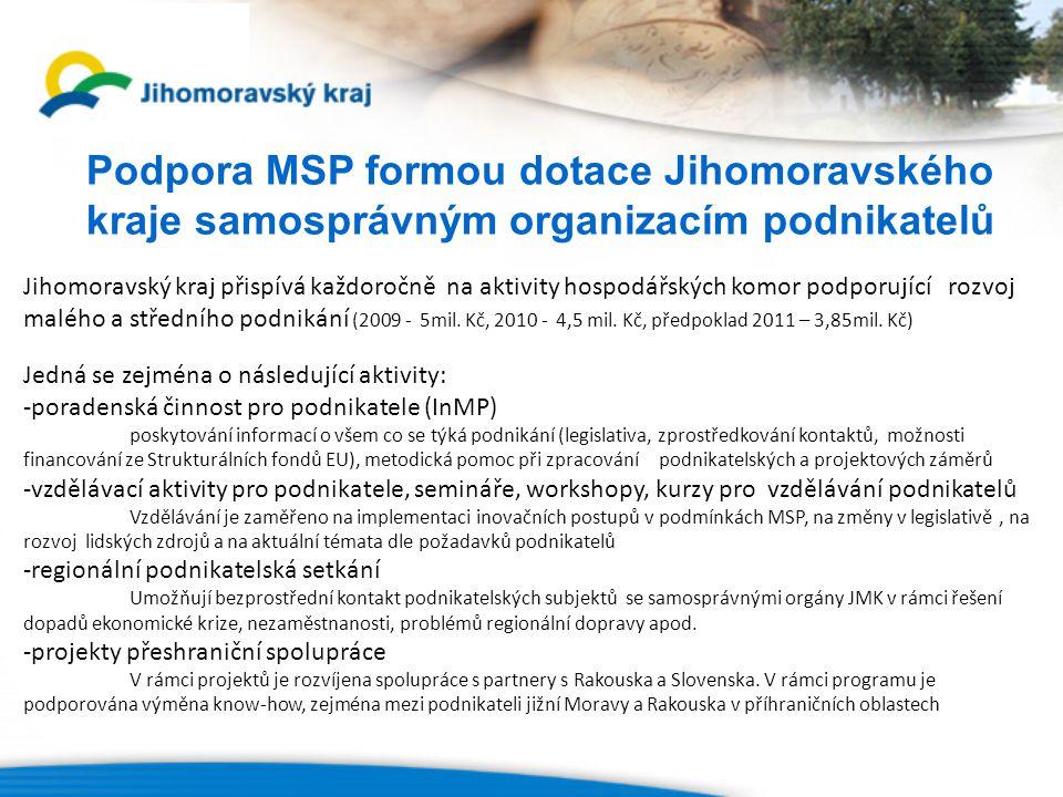 Podpora MSP formou dotace Jihomoravského kraje samosprávným organizacím podnikatelů Jihomoravský kraj přispívá každoročně na aktivity hospodářských komor podporující rozvoj malého a středního podnikání (2009 - 5mil.