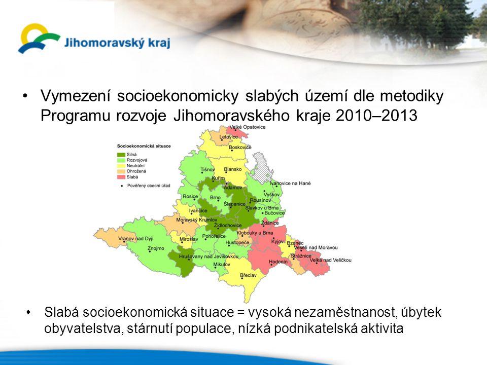 Vymezení socioekonomicky slabých území dle metodiky Programu rozvoje Jihomoravského kraje 2010–2013 Slabá socioekonomická situace = vysoká nezaměstnanost, úbytek obyvatelstva, stárnutí populace, nízká podnikatelská aktivita