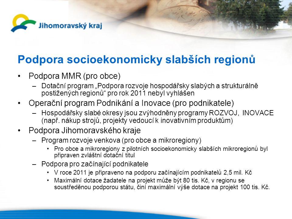 """Podpora socioekonomicky slabších regionů Podpora MMR (pro obce) –Dotační program """"Podpora rozvoje hospodářsky slabých a strukturálně postižených regionů pro rok 2011 nebyl vyhlášen Operační program Podnikání a Inovace (pro podnikatele) –Hospodářsky slabé okresy jsou zvýhodněny programy ROZVOJ, INOVACE (např."""