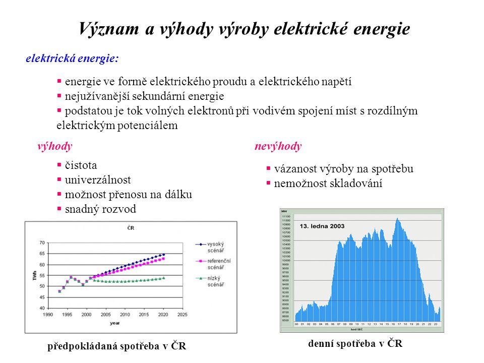 Význam a výhody výroby elektrické energie  energie ve formě elektrického proudu a elektrického napětí  nejužívanější sekundární energie  podstatou