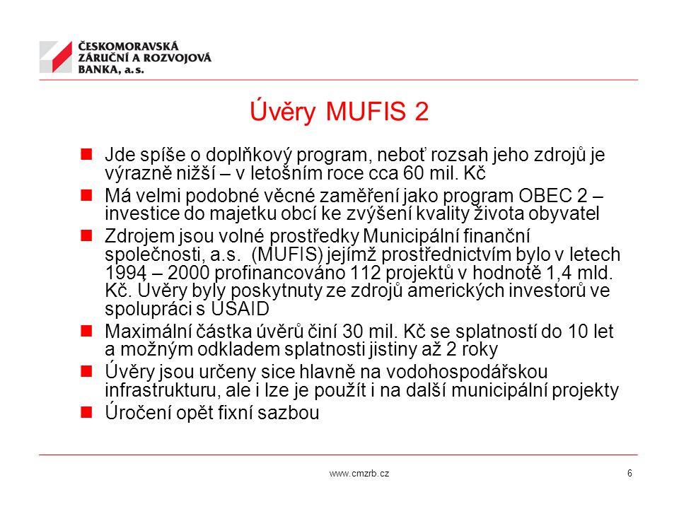 www.cmzrb.cz6 Úvěry MUFIS 2 Jde spíše o doplňkový program, neboť rozsah jeho zdrojů je výrazně nižší – v letošním roce cca 60 mil.