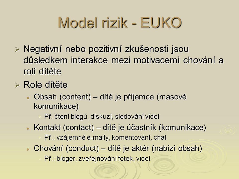 Model rizik - EUKO  Negativní nebo pozitivní zkušenosti jsou důsledkem interakce mezi motivacemi chování a rolí dítěte  Role dítěte Obsah (content) – dítě je příjemce (masové komunikace) Obsah (content) – dítě je příjemce (masové komunikace) Př.